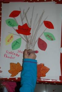 autumn word tree 2