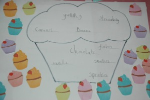 cupcake words
