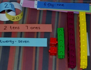 paper chain -place value