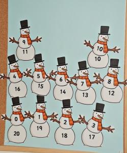 snowman number bonds
