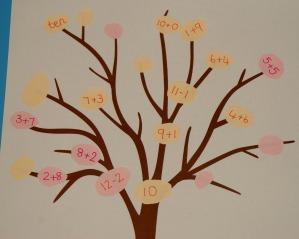 spring tree - ten