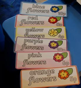 flower price labels