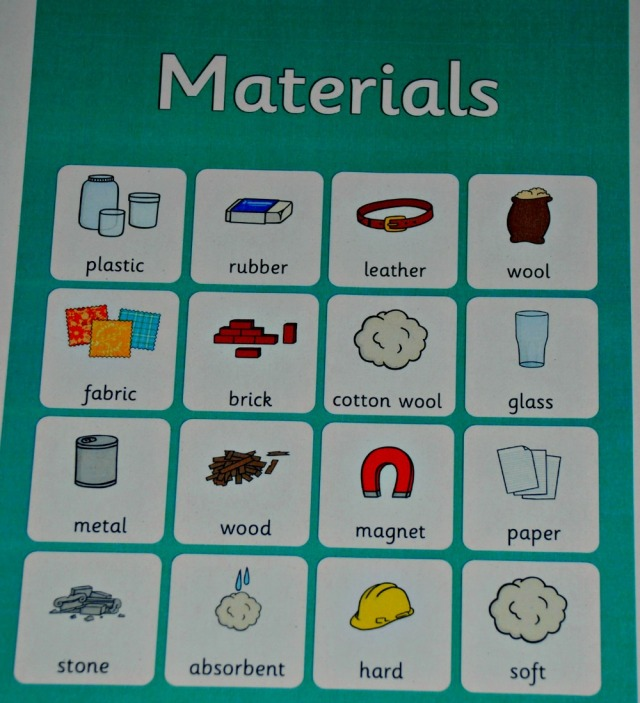 Materials Vocabulary Poster from Twinkl. Science Resource for Key Stage 1 aged children and great for Home learning