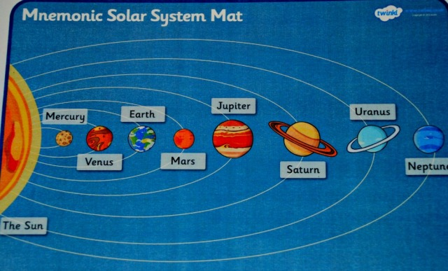Mnemonic Solar System Mat from Twinkl. Primary science resources