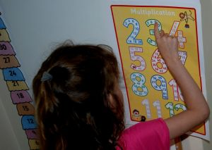 Multiplication or skip counting  poster from Twinkl