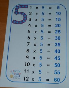 Times table posters from Activity village