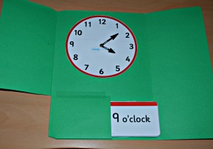Basic time lapbook using Free Twinkl pages on ofamilyblog