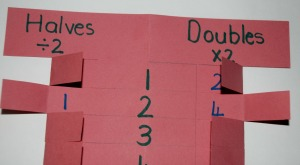 Times 2 and Divided by 2 aid found on ofamilyblog