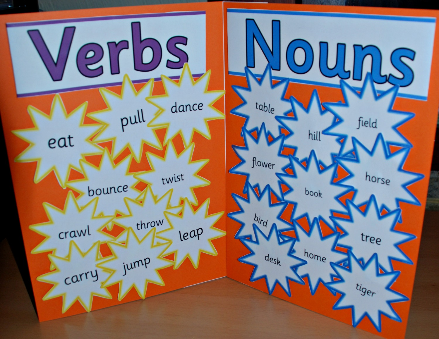 how to teach nouns verbs and adjectives