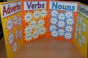 Verbs Nouns Adjectives and adverbs using Twinkl stars found on ofamilyblog