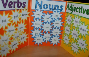 Verbs Nouns and Adjectives
