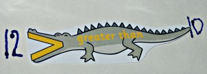 greater than crocodile from Twinkl