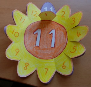 11 times table learning aid made with the flowers from Twinkl
