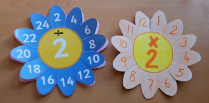 2 times table and division by 2 learning aid