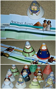 Historical timeline with historical figure cone people