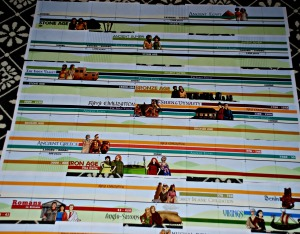 History Timeline from Twinkl resources