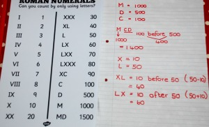 Roman Numerals trying to figure out some number patterns