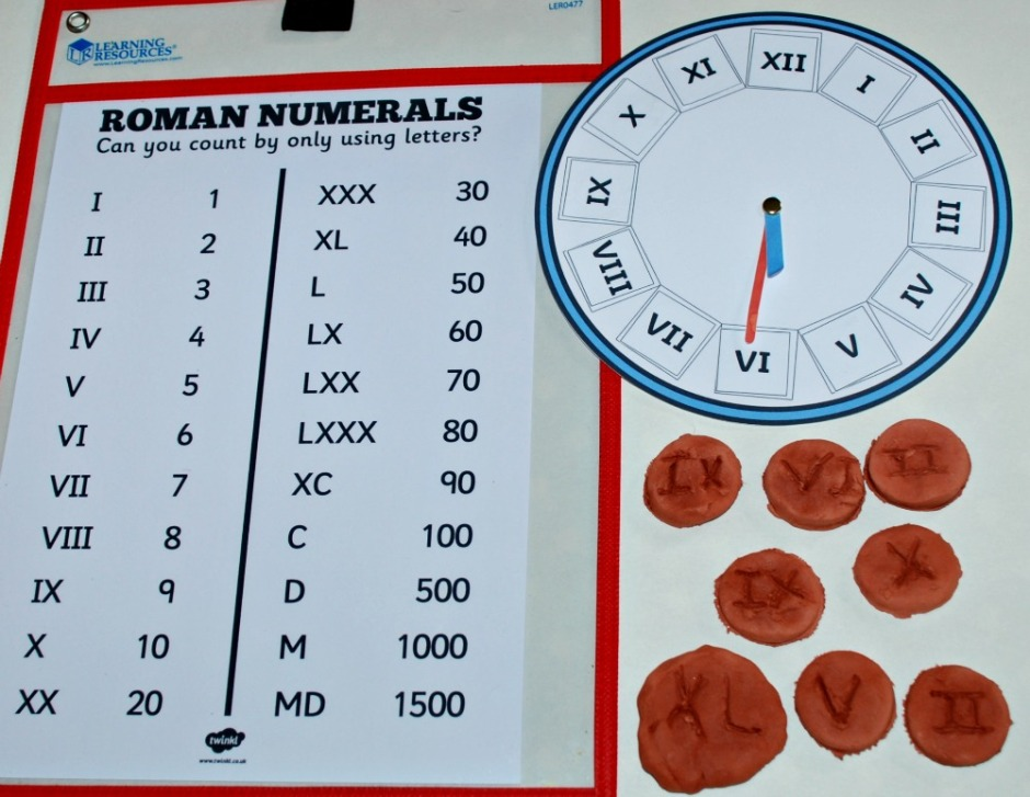 Roman Numerals. A Roman numeral poster and clock and clay Roman coins.