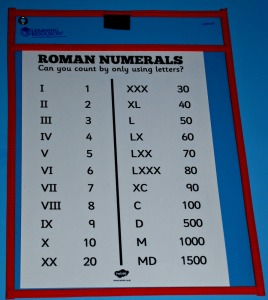 Roman Numerals Poster from Twinkl