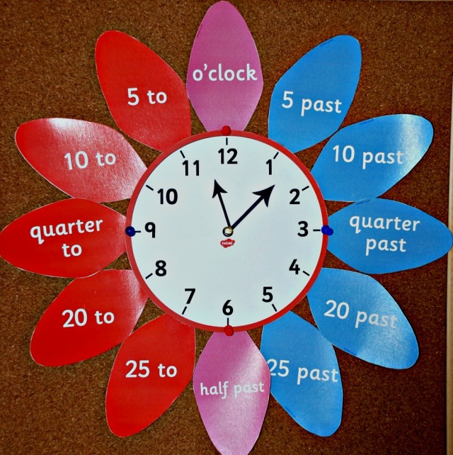 Analogue Clock learning aid from Twinkl