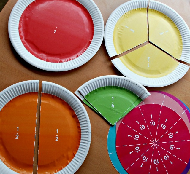 Circle fractions from Twinkl resources stuck onto paper plates