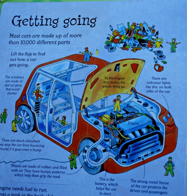 See Inside How things work the getting going page