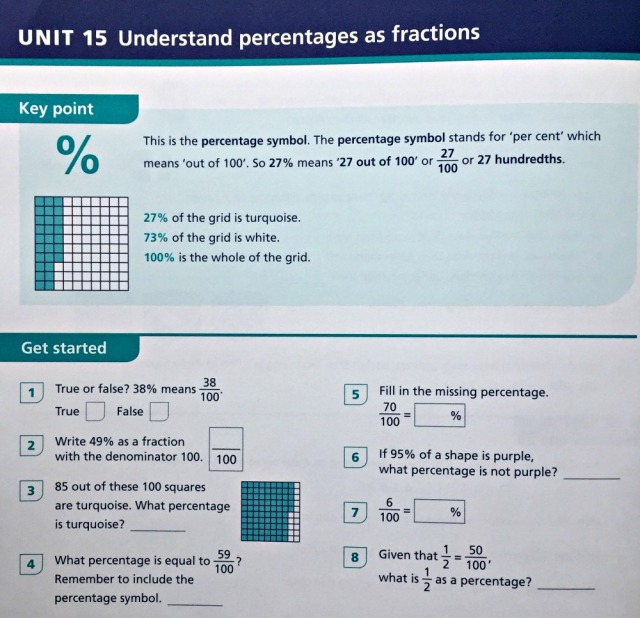 Fractions 6 by Schofield & Sims introduces percentages