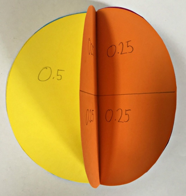 Dimensional Fraction circle where each circle shows a different set of decimals
