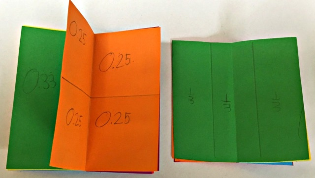 Home-made square fraction booklet. Each page shows a different fraction or decimal number