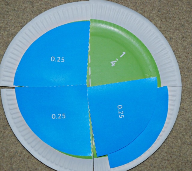 Decimal and fraction circle puzzles from Twinkl. Combine the two together to help show kids that decimals and fractions are the same thing