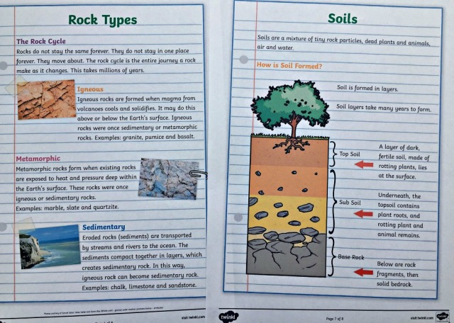 Rock and Soil Fact Sheet from Twinkl Resources