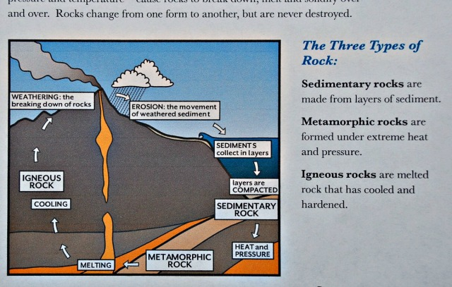 What is the Rock Cycle page, downloaded from the Education.com website