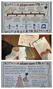Ancient Egyptian Resources from Twinkl Resources
