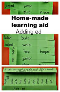 Home-made learning aid. When adding ed to change the verb tense when do you need to double the last letter