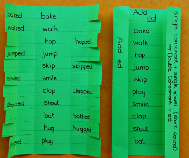 Home-made Learning aid for kids. When do you double the last letter of a word when you add ed