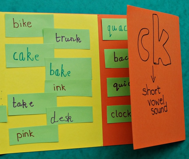 ck verses k spellng rule home-made folder idea. Learning at home