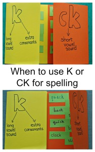 When to use K or CK for spelling. Easy to make home-made folder idea