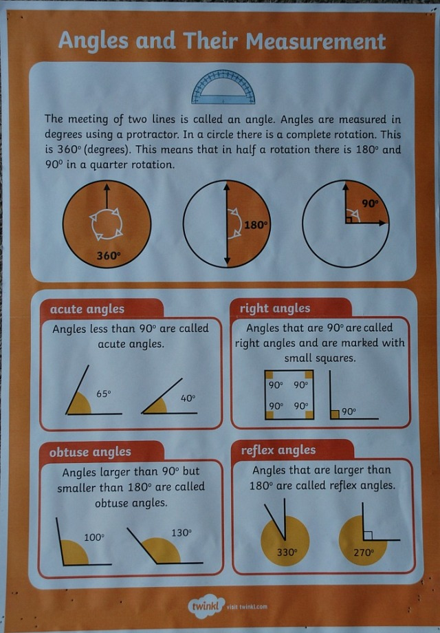 Angles and Measurement poster from Twinkl Resources