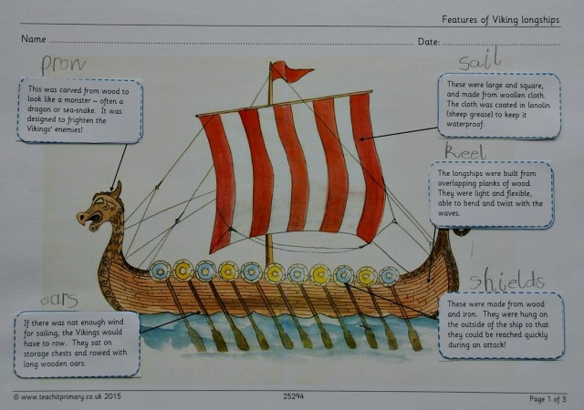 Free to download the Features of a Viking Longship from the Teachit primary website