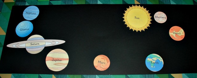 Planets orbiting around the sun. Images from Activity Village