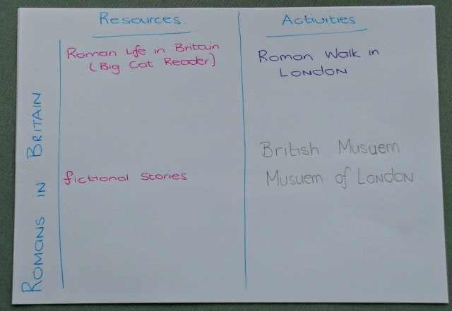 Planning for Romans in Britain learning