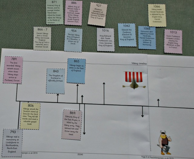 Free to download Viking Timeline from Teachit primary website