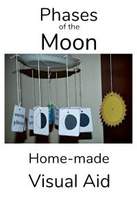 Phases of the Moon. Home-made visual aid. Perfect for home education, homeschooling. Card from Activity Village. Idea from ofamilylearningtogether.com