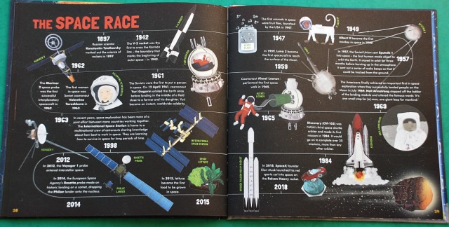 Discover Our Solar System by Colin Stuart. The Space race summary included in the book