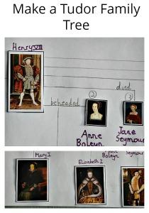 British History Activity. Make Your own Tudor Family Tree. Idea from ofamilylearningtogether.com. Perfect for home education history