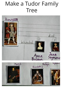 British History Activity. Make Your own Tudor Family Tree. Idea from ofamilylearningtogether.com. Perfect for home education history