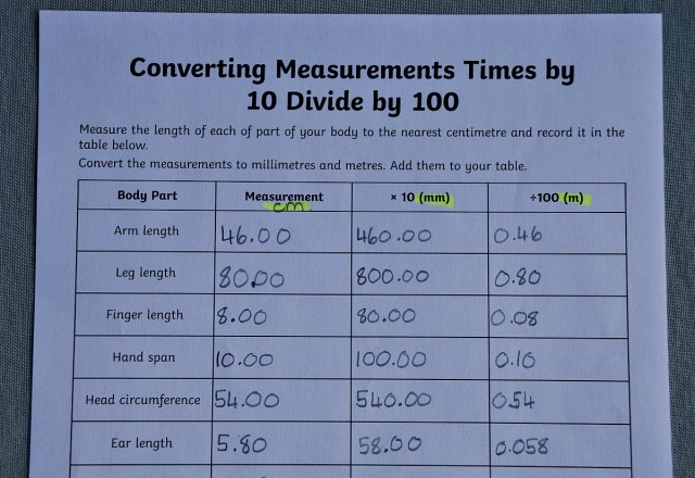 Converting measurements between cm, mm and m using place value columns to help. A summary table included in the set