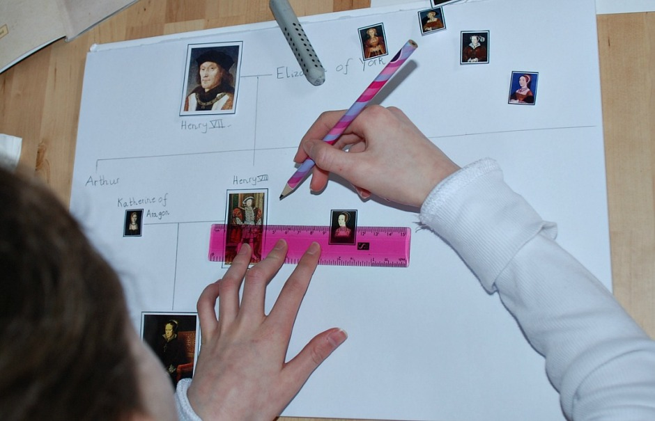 Creating our own Tudor Family Tree using pictures from the Activity Village website