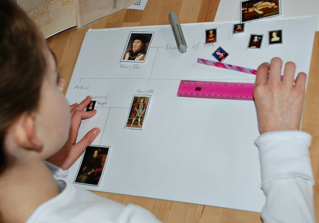 Creating a Tudor Family Tree using pictures from the Activity Village website