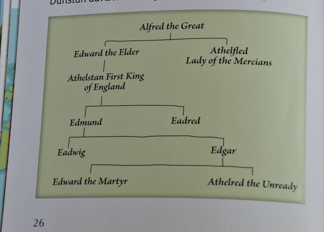 A family Tree included in the Collins BIG CAT reader Eralt Kings of England. Brilliant Anglo-Saxon source for Key Stage 2 ages
